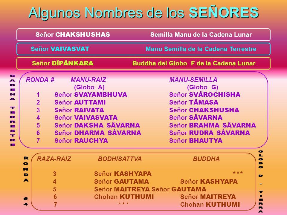 Algunos Nombres de los SEÑORES