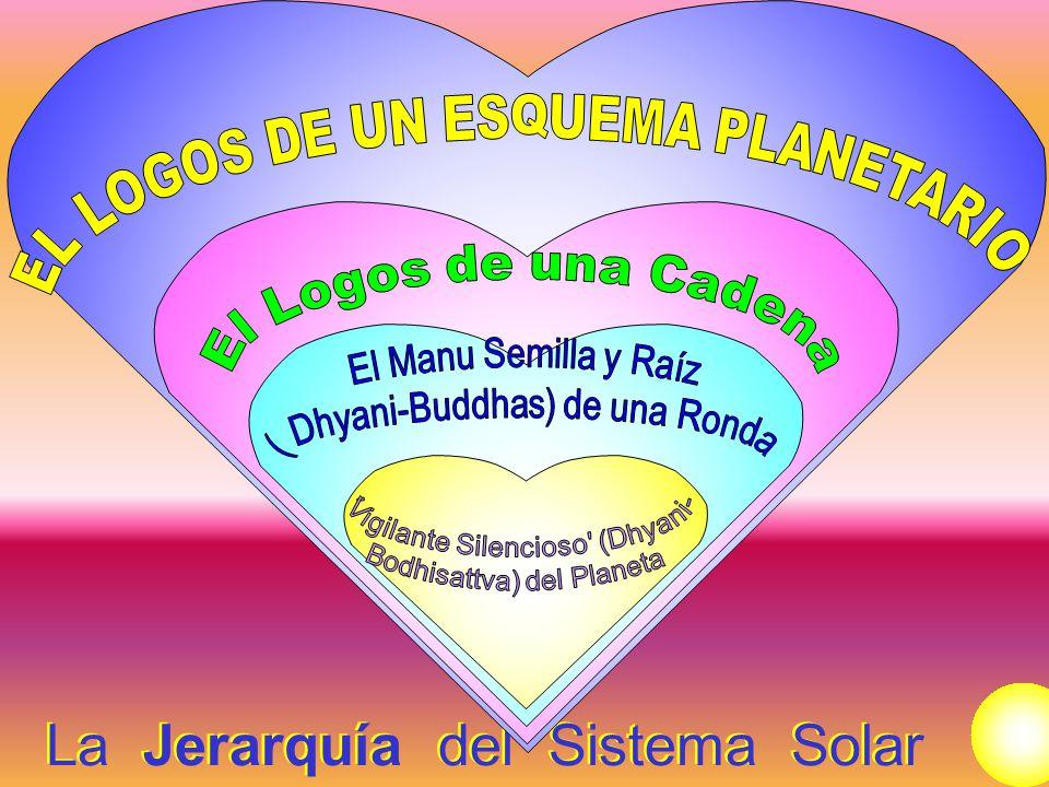 La Jerarquía del Sistema Solar
