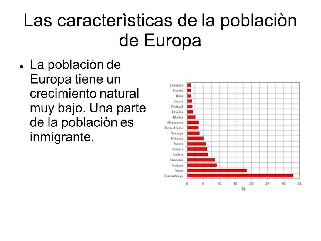 Las caracterìsticas de la poblaciòn de Europa