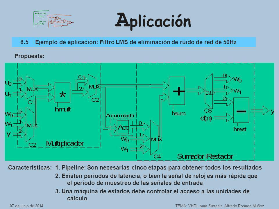 TEMA: VHDL para Síntesis. Alfredo Rosado Muñoz