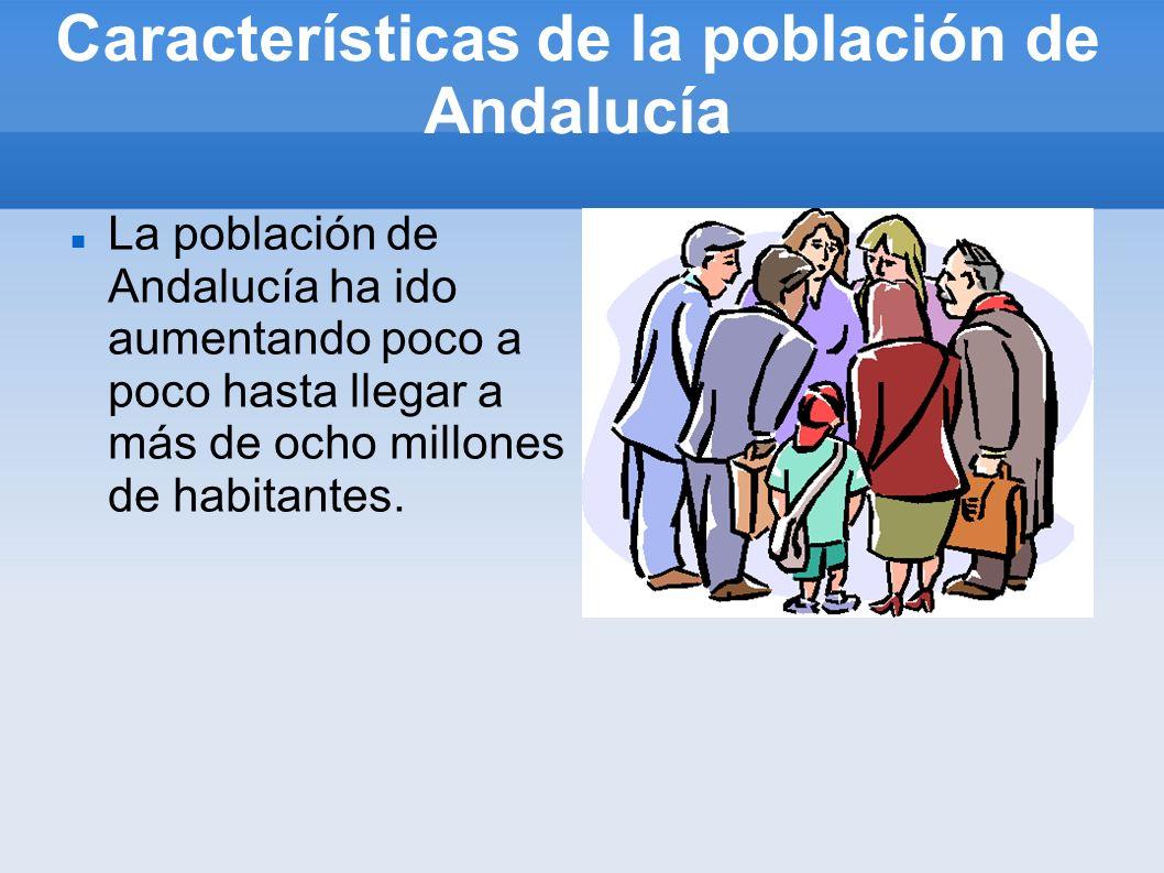 Características de la población de Andalucía