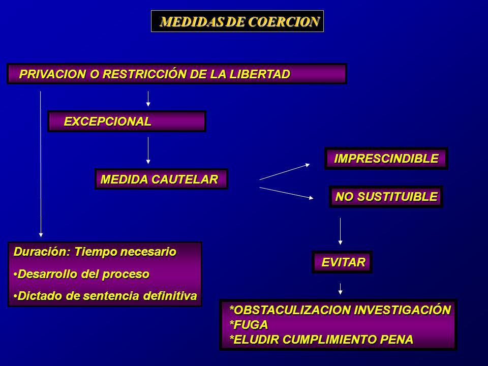 MEDIDAS DE COERCION PRIVACION O RESTRICCIÓN DE LA LIBERTAD EXCEPCIONAL