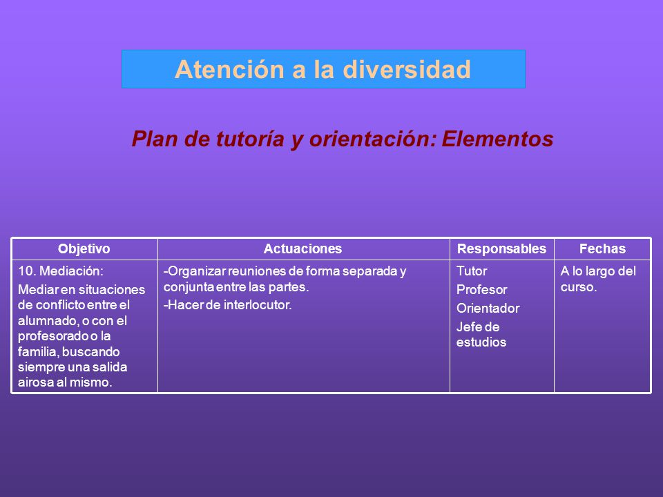 Atención a la diversidad Plan de tutoría y orientación: Elementos