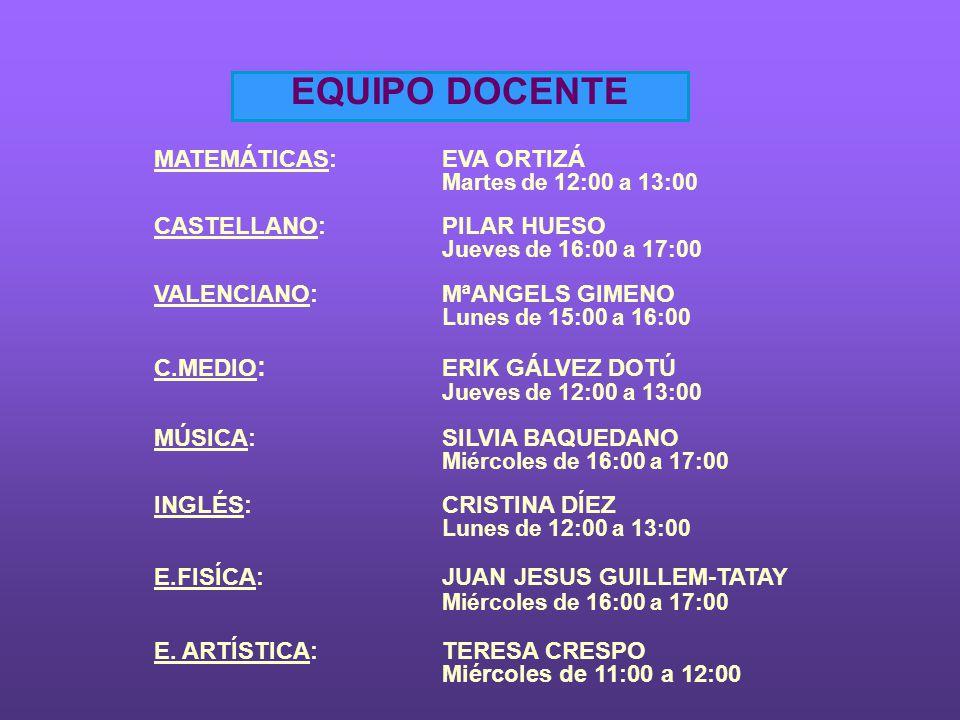EQUIPO DOCENTE MATEMÁTICAS: EVA ORTIZÁ Martes de 12:00 a 13:00