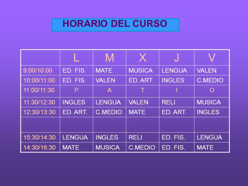 L M X J V HORARIO DEL CURSO 9:00/10:00 ED. FIS. MATE MUSICA LENGUA