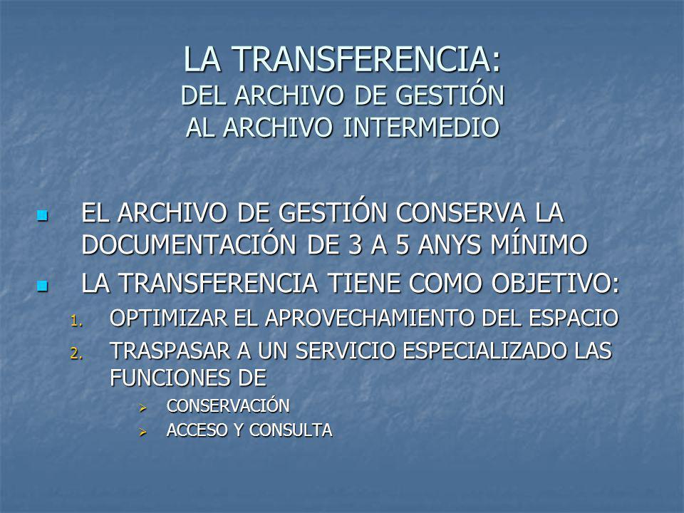LA TRANSFERENCIA: DEL ARCHIVO DE GESTIÓN AL ARCHIVO INTERMEDIO