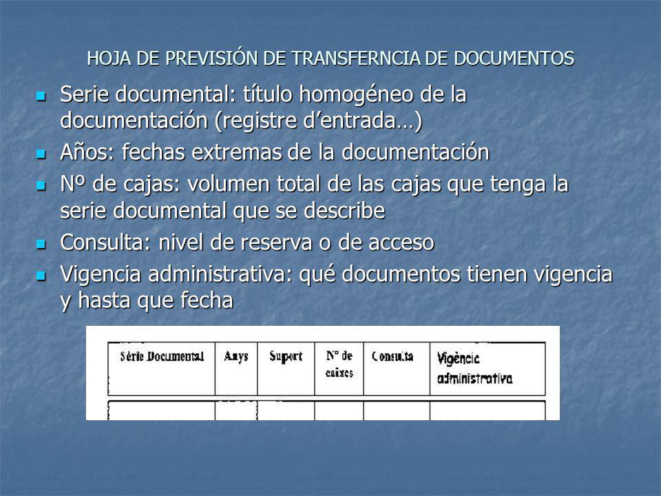 HOJA DE PREVISIÓN DE TRANSFERNCIA DE DOCUMENTOS