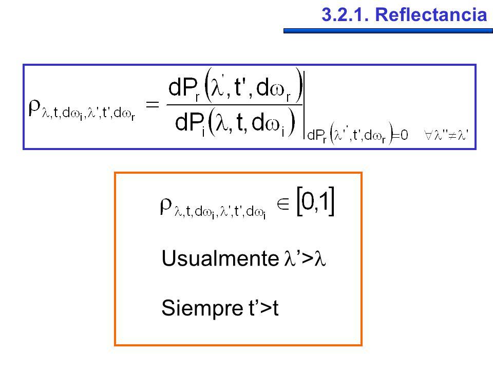 3.2.1. Reflectancia Usualmente '> Siempre t'>t