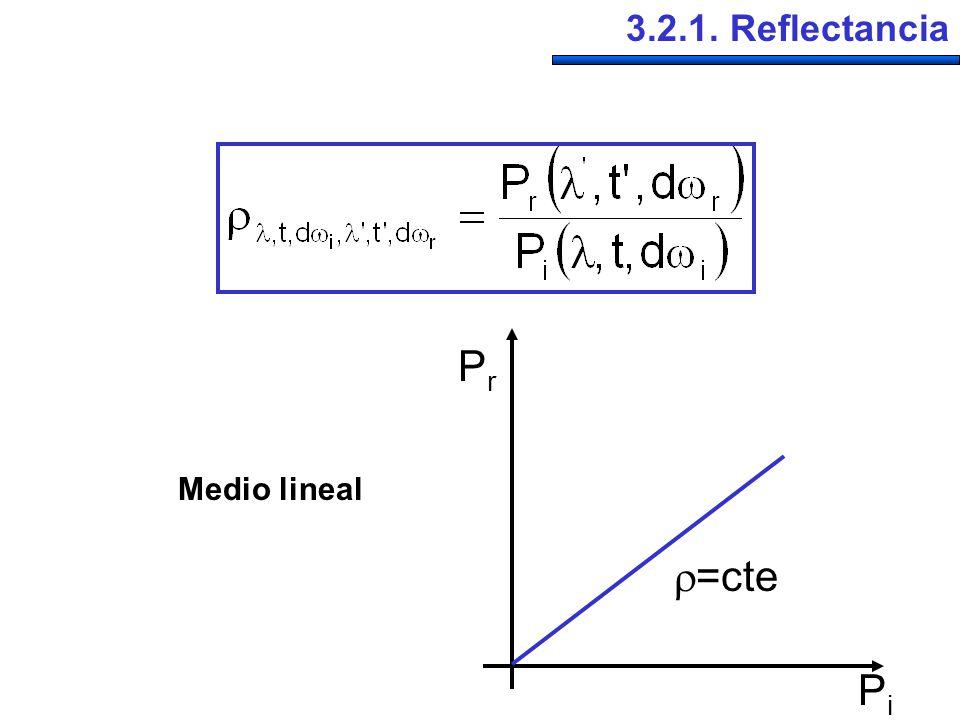 3.2.1. Reflectancia Pr Medio lineal =cte Pi