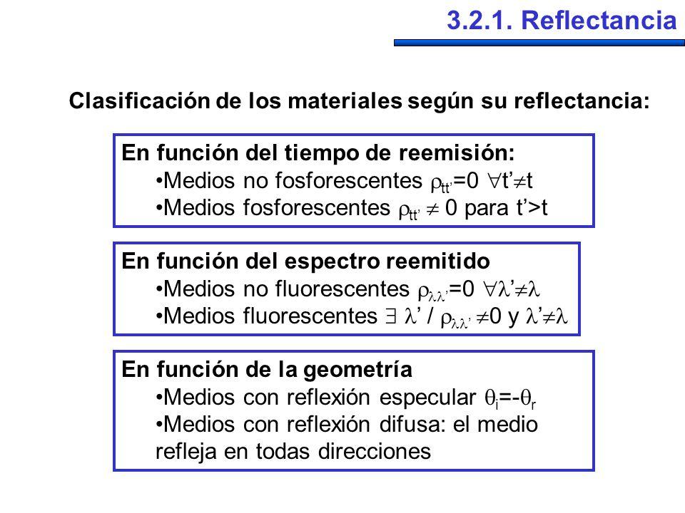 3.2.1. Reflectancia Clasificación de los materiales según su reflectancia: En función del tiempo de reemisión: