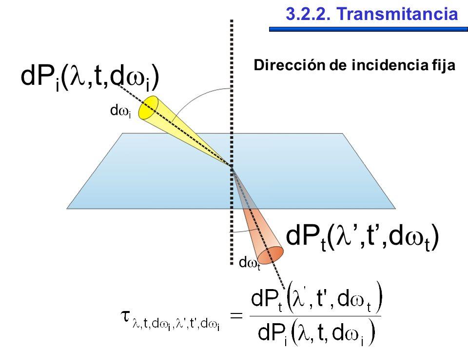 dPi(,t,di) dPt(',t',dt) 3.2.2. Transmitancia