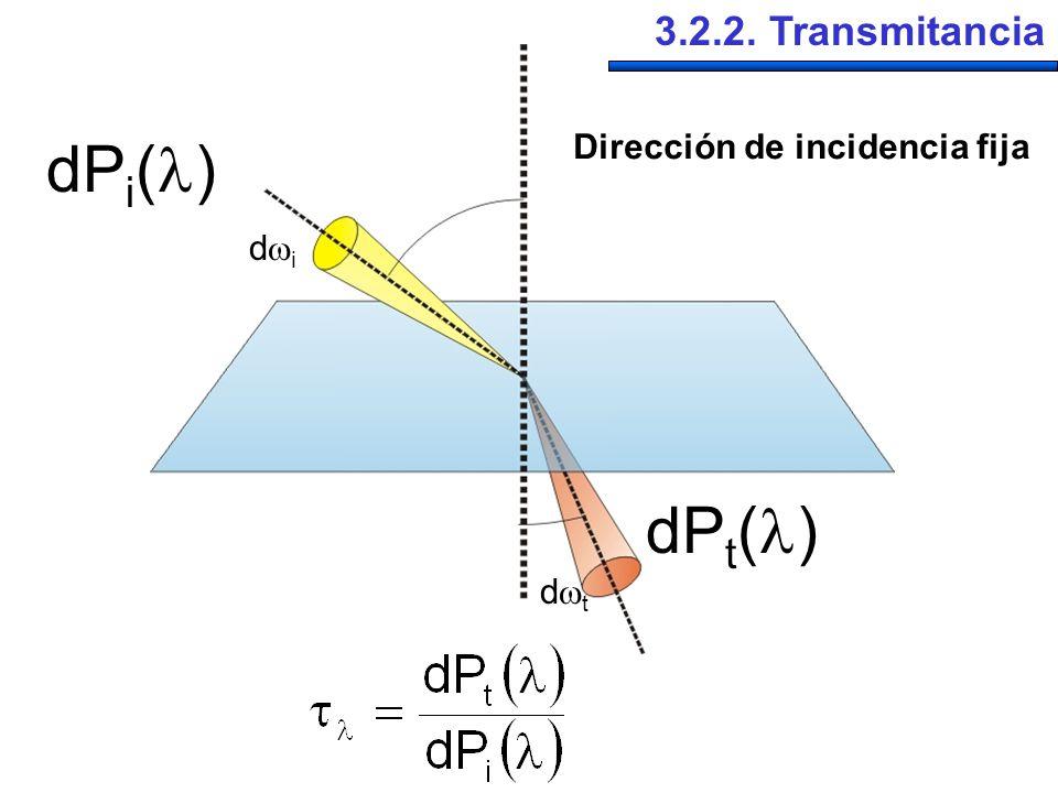 dPi() dPt() 3.2.2. Transmitancia Dirección de incidencia fija di