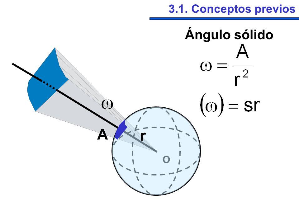 3.1. Conceptos previos Ángulo sólido O A r