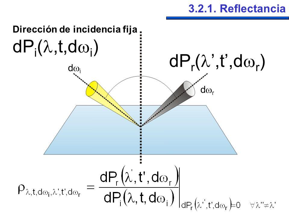 dPi(,t,di) dPr(',t',dr) 3.2.1. Reflectancia