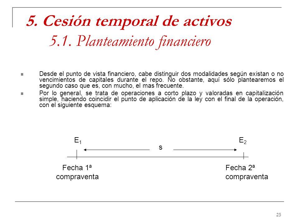 5. Cesión temporal de activos 5.1. Planteamiento financiero