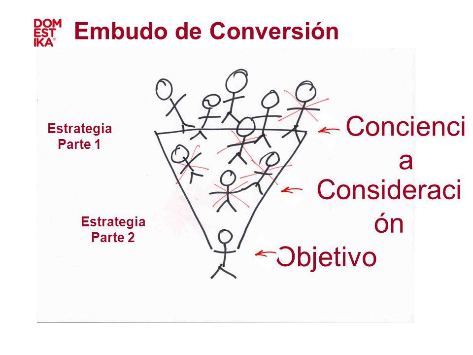 Conciencia Consideración Objetivo Embudo de Conversión