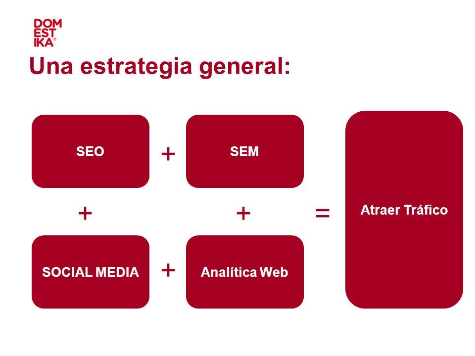 + + + = + Una estrategia general: Atraer Tráfico SEO SEM SOCIAL MEDIA