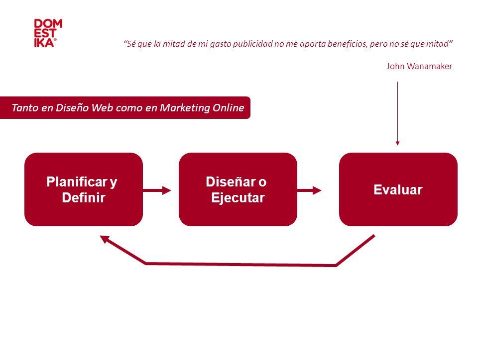 Planificar y Definir Diseñar o Ejecutar Evaluar