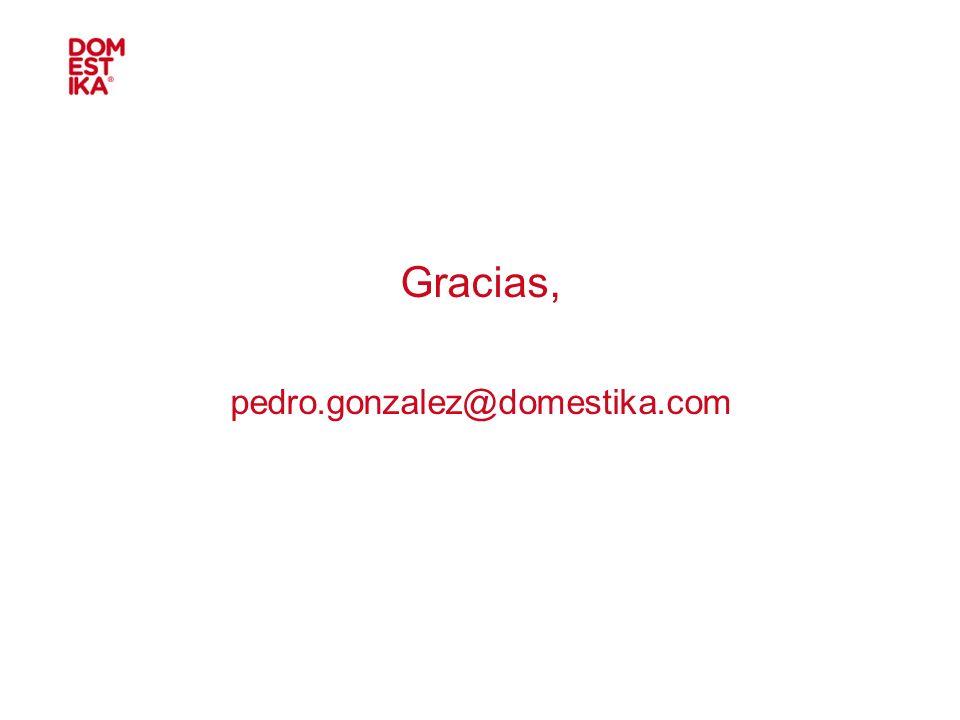 Gracias, pedro.gonzalez@domestika.com