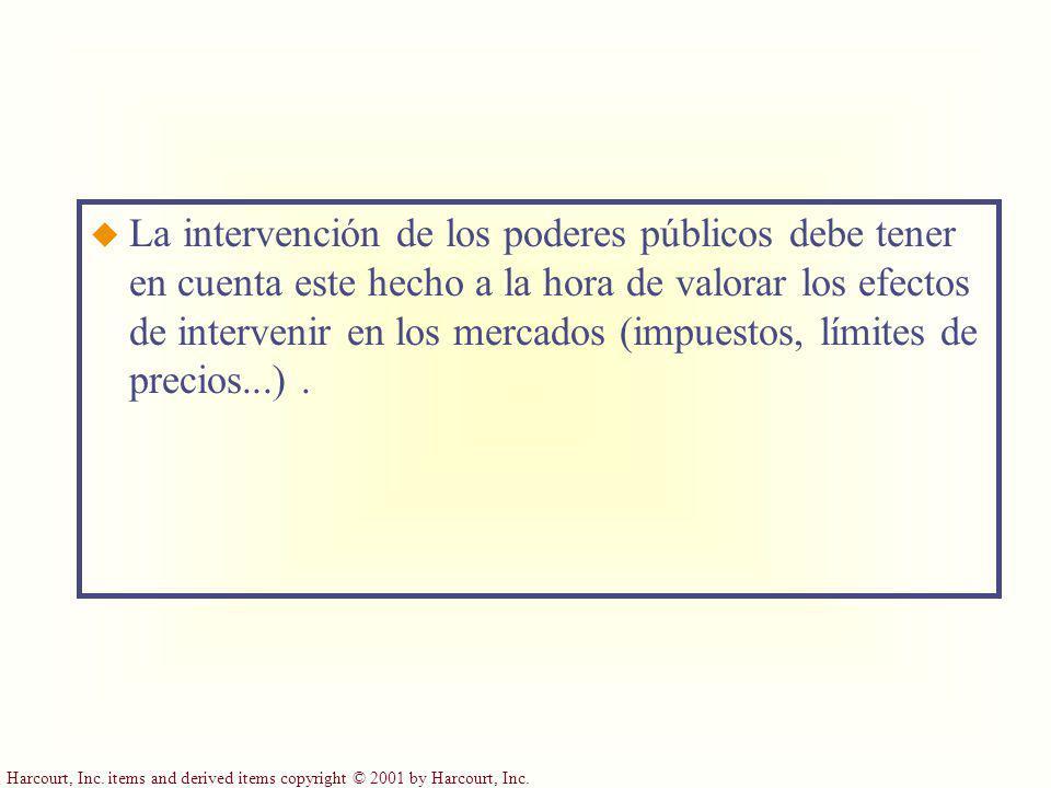 La intervención de los poderes públicos debe tener en cuenta este hecho a la hora de valorar los efectos de intervenir en los mercados (impuestos, límites de precios...) .