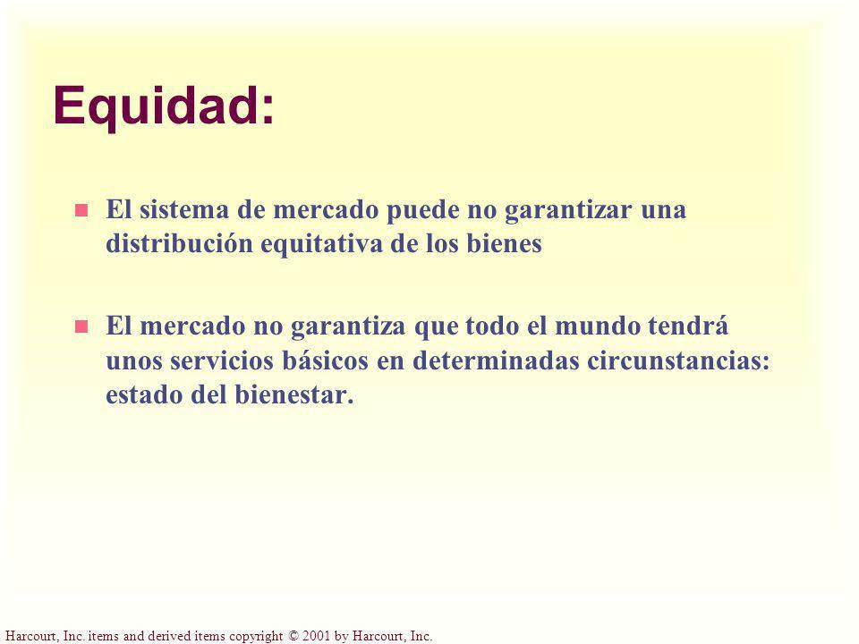 Equidad: El sistema de mercado puede no garantizar una distribución equitativa de los bienes.