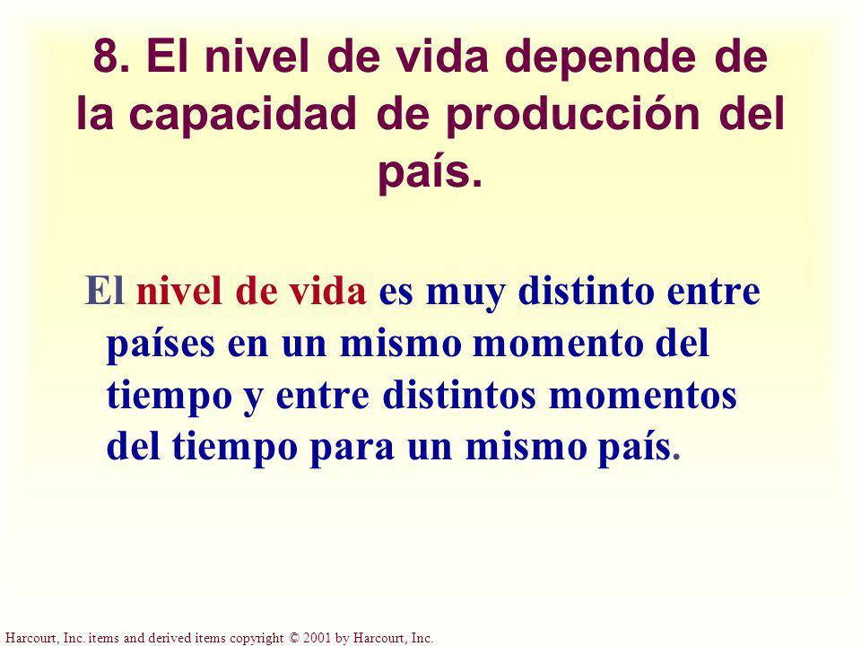 8. El nivel de vida depende de la capacidad de producción del país.