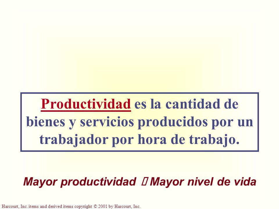 Mayor productividad ð Mayor nivel de vida