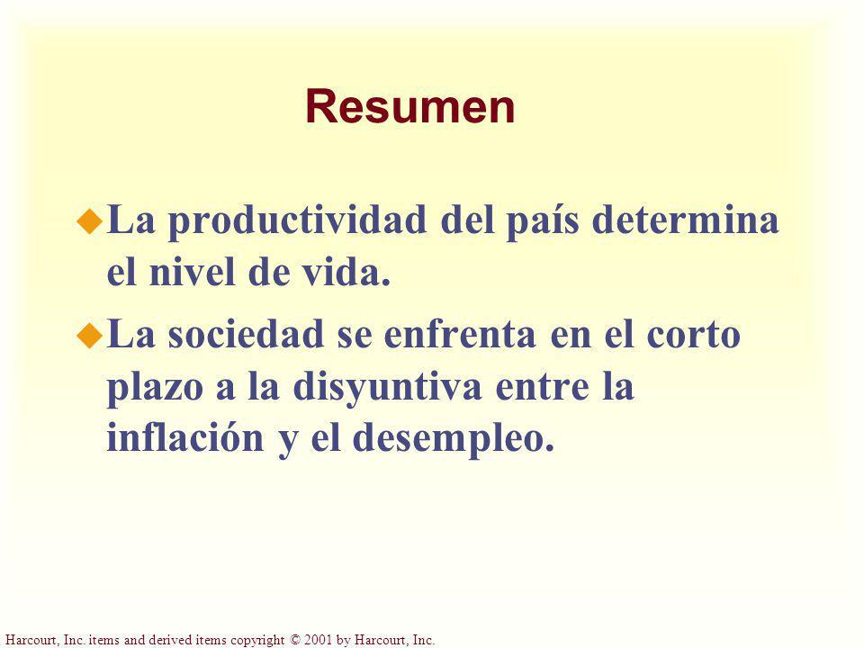 Resumen La productividad del país determina el nivel de vida.