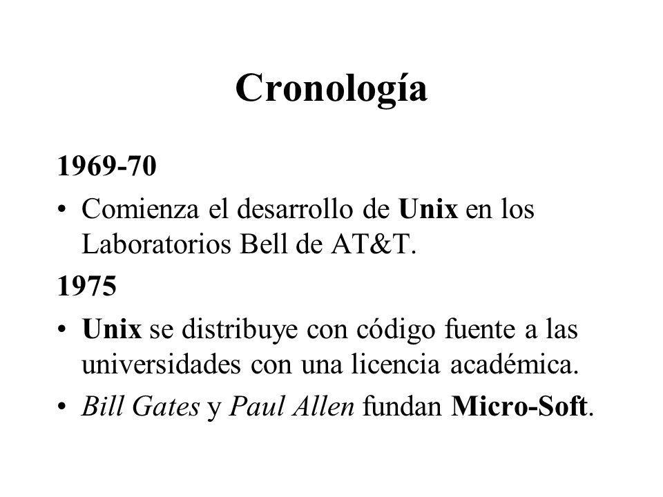 Cronología 1969-70. Comienza el desarrollo de Unix en los Laboratorios Bell de AT&T. 1975.