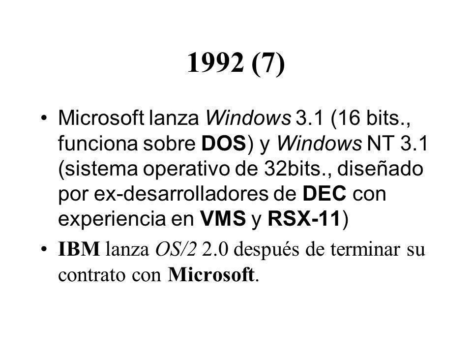1992 (7)
