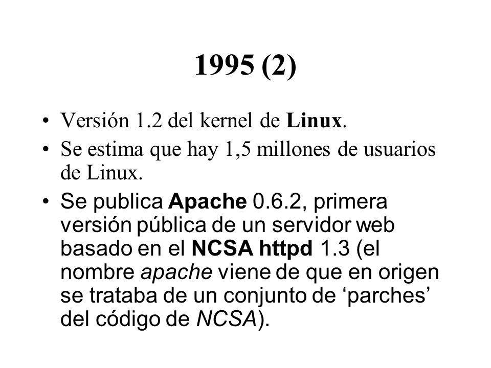 1995 (2) Versión 1.2 del kernel de Linux.