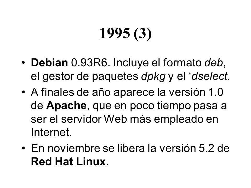 1995 (3) Debian 0.93R6. Incluye el formato deb, el gestor de paquetes dpkg y el 'dselect.