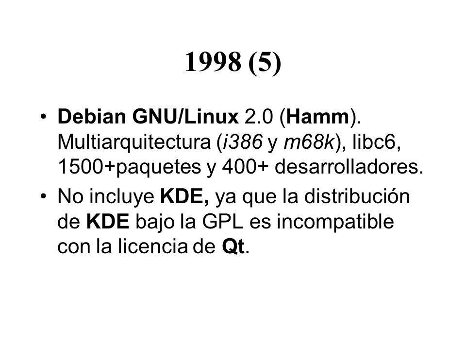 1998 (5) Debian GNU/Linux 2.0 (Hamm). Multiarquitectura (i386 y m68k), libc6, 1500+paquetes y 400+ desarrolladores.