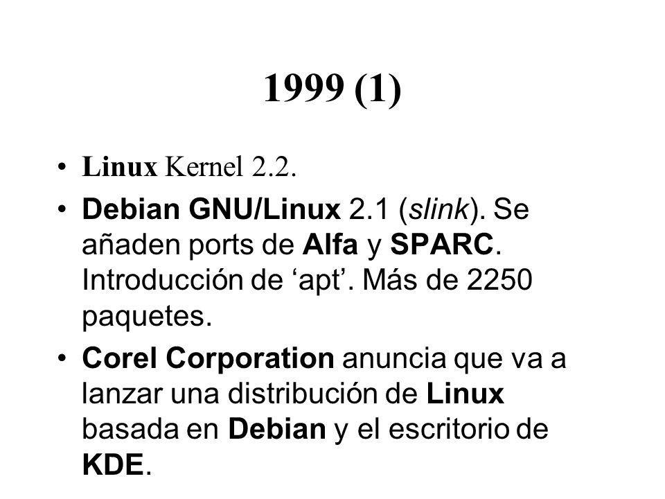 1999 (1) Linux Kernel 2.2. Debian GNU/Linux 2.1 (slink). Se añaden ports de Alfa y SPARC. Introducción de 'apt'. Más de 2250 paquetes.
