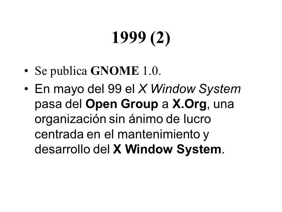 1999 (2) Se publica GNOME 1.0.