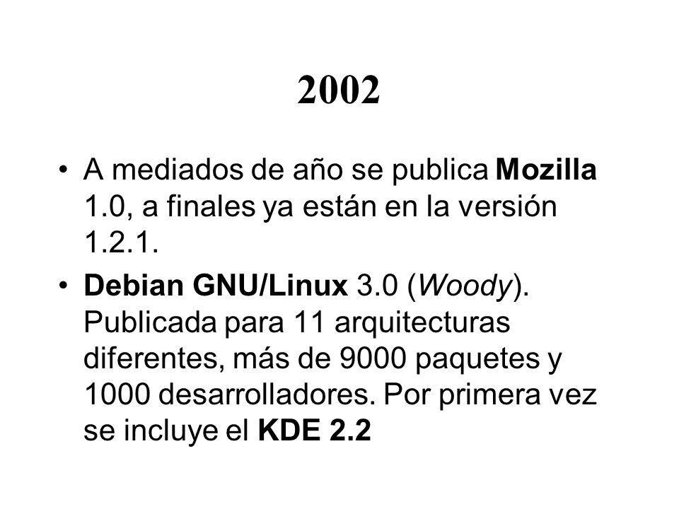 2002 A mediados de año se publica Mozilla 1.0, a finales ya están en la versión 1.2.1.
