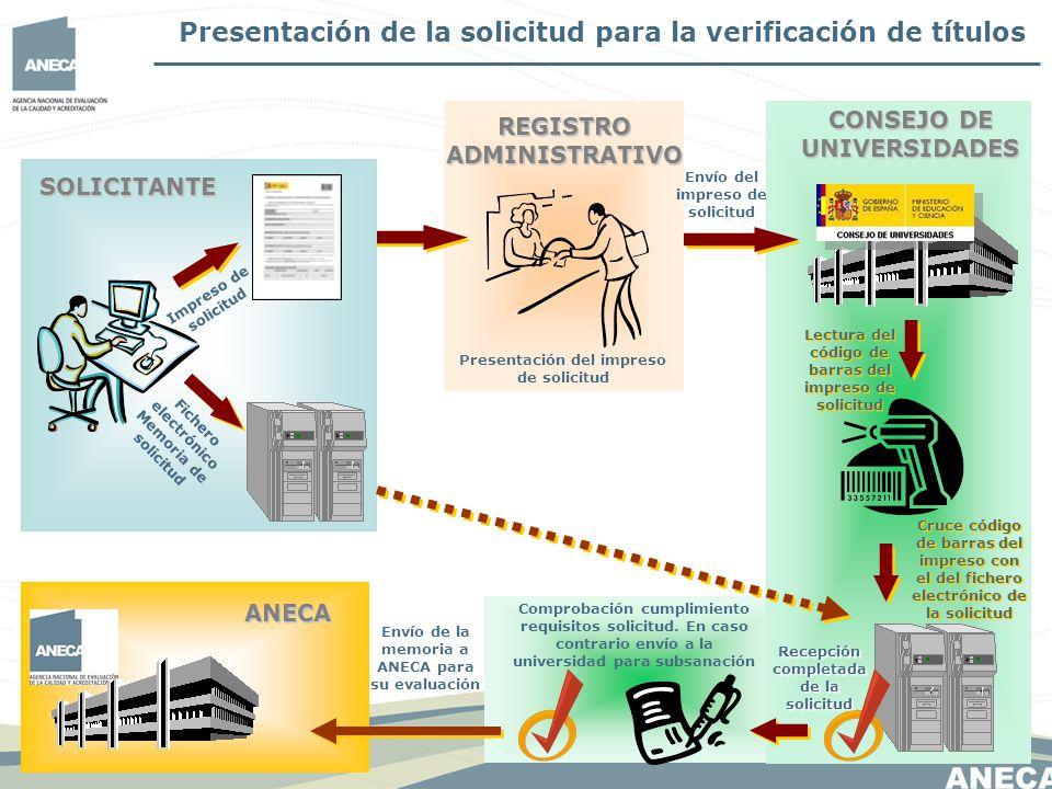 Presentación de la solicitud para la verificación de títulos