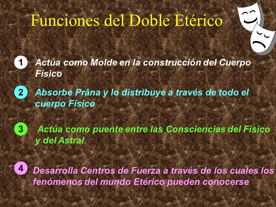 Funciones del Doble Etérico