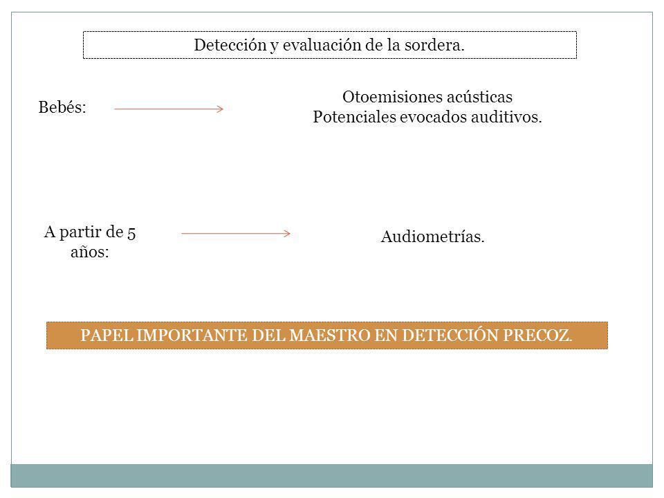 Detección y evaluación de la sordera.