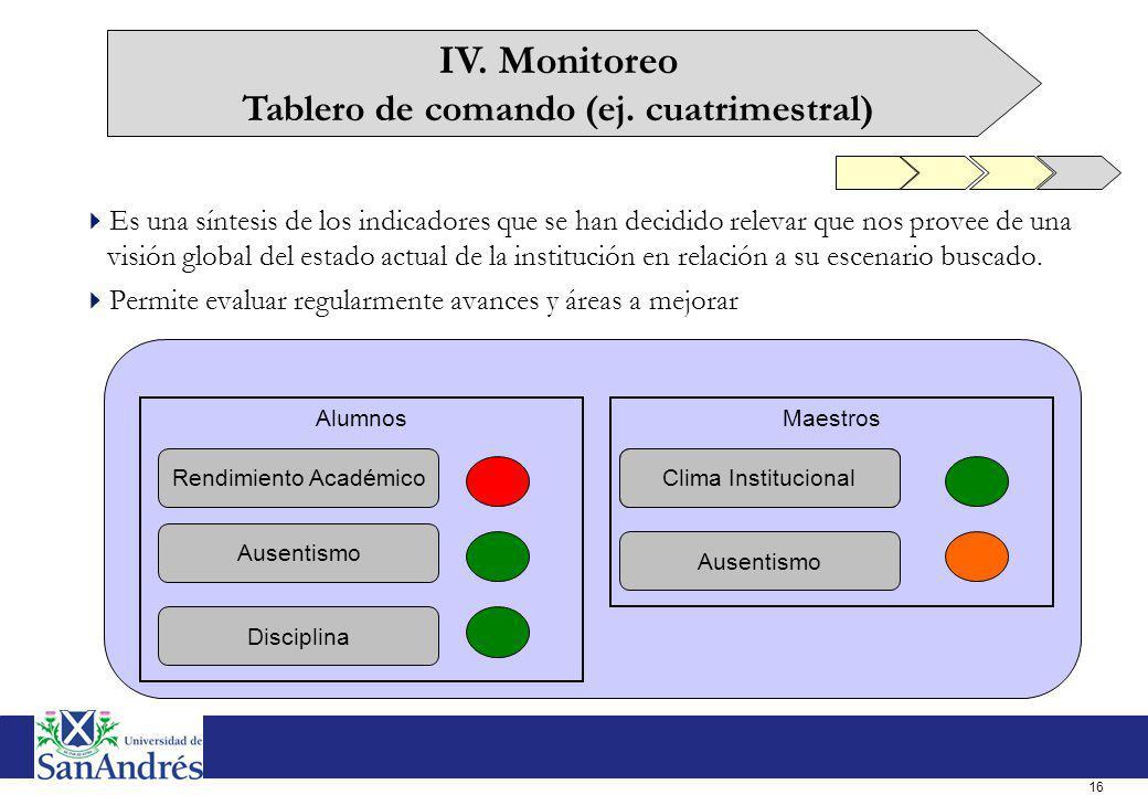 2. La planificación estratégica como herramienta de gestión