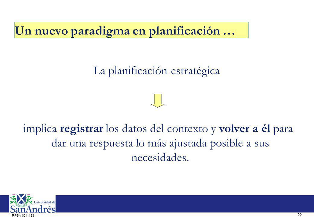Los supuestos de la planificación estratégica