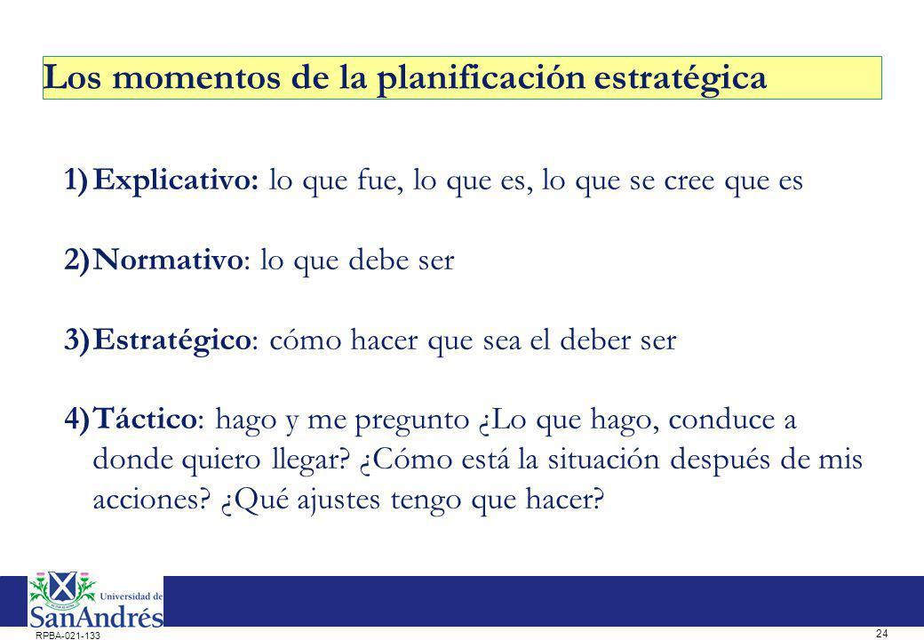 La estrategia y la gestión escolar (Fuente: Minvielle, 2004)