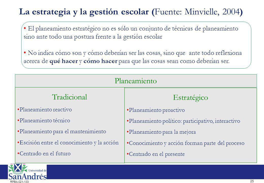 Elaborar un plan estratégico implica: