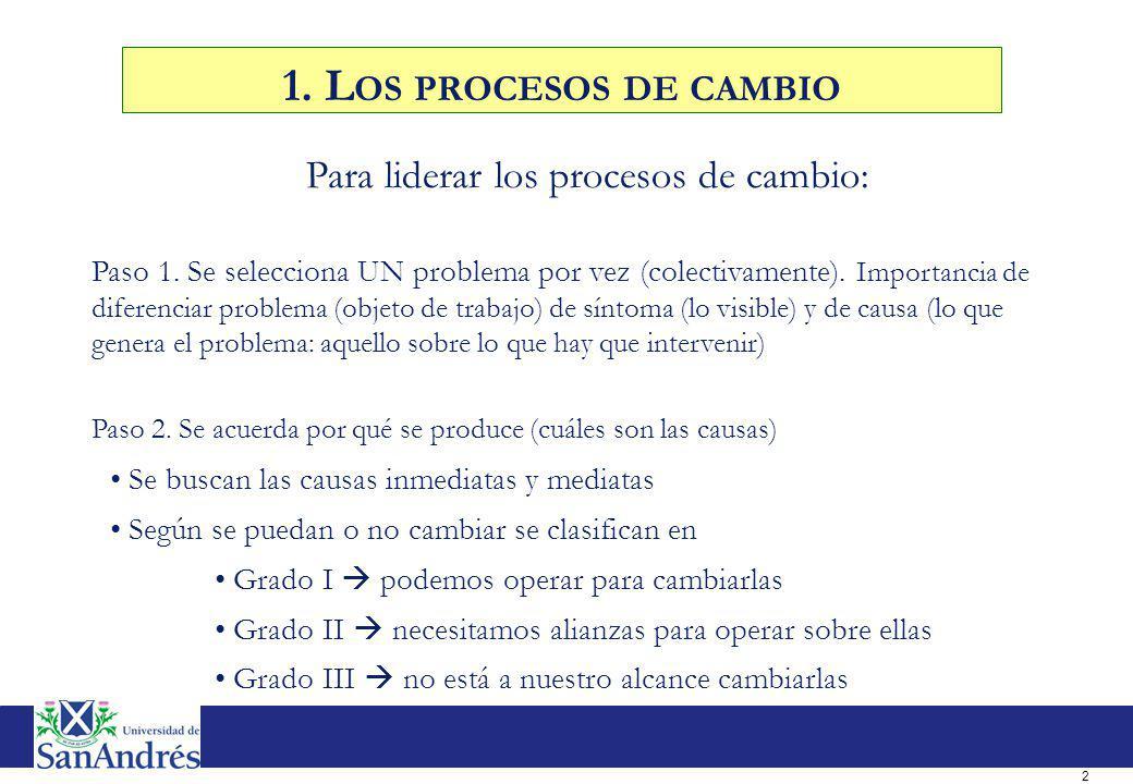 Para liderar los procesos de cambio: