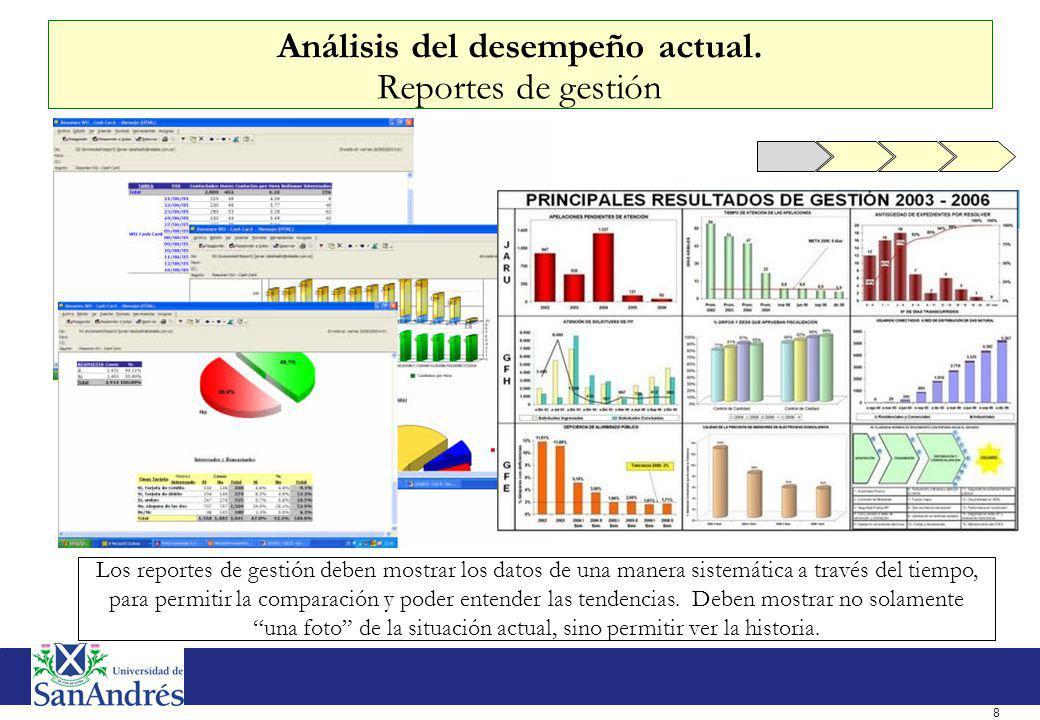 Análisis ambiental y de la organización Análisis FODA (I)
