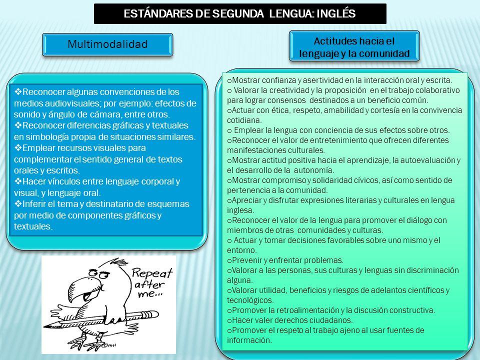 ESTÁNDARES DE SEGUNDA LENGUA: INGLÉS