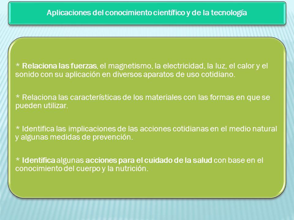 Aplicaciones del conocimiento científico y de la tecnología