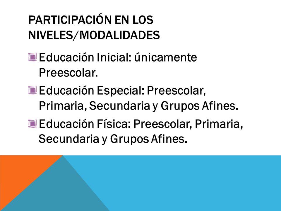 Participación en los niveles/modalidades