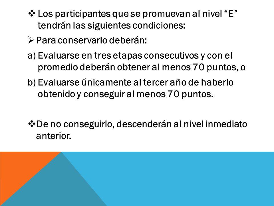 Los participantes que se promuevan al nivel E tendrán las siguientes condiciones:
