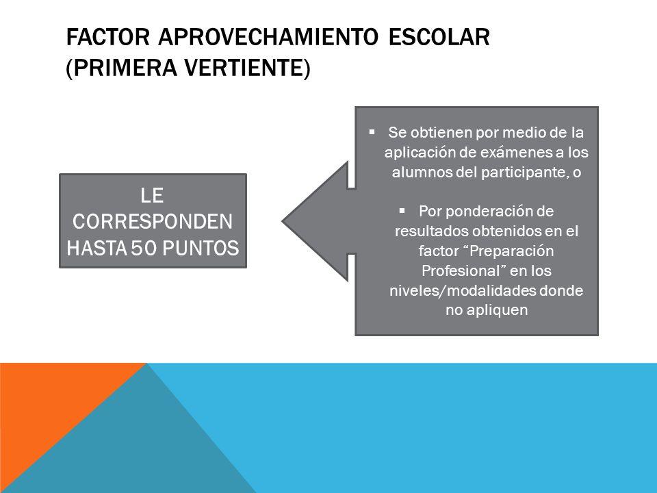 FACTOR APROVECHAMIENTO ESCOLAR (PRIMERA VERTIENTE)
